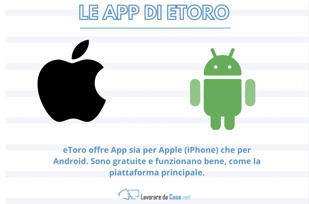 etoro app offerte