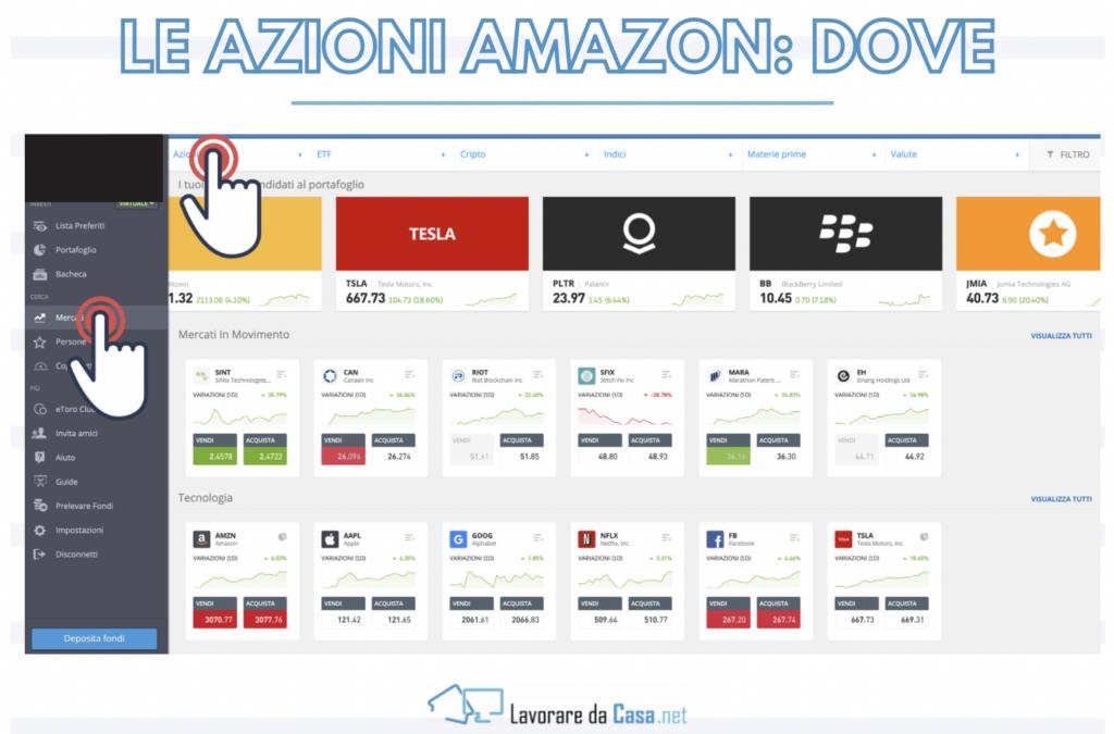 Accedere azioni amazon - infografica