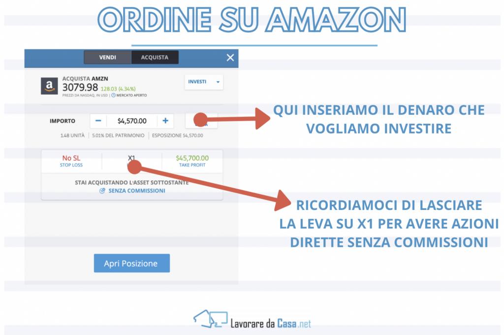 Amazon: ordine su eToro