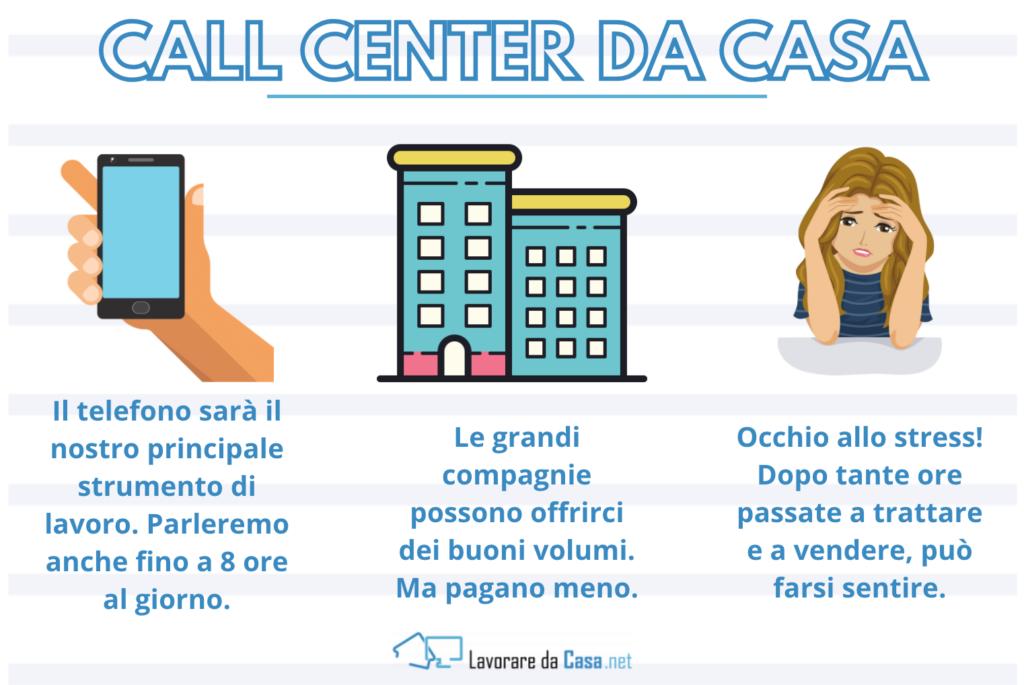Call Center da casa - infografica