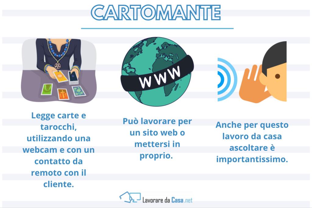 Cartomante - infografica