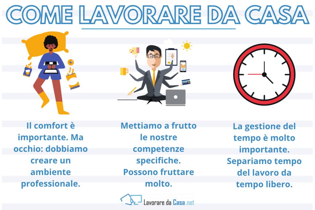 Gestione lavoro da casa - infografica