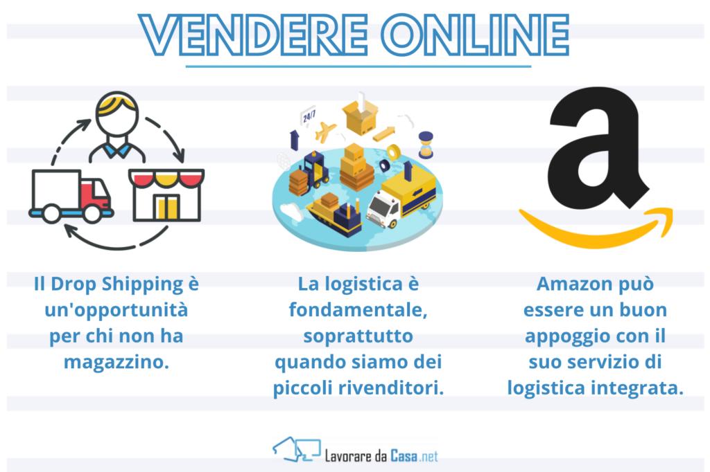 Vendere online - infografica