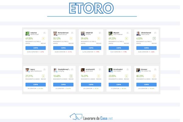 eToro main image guida