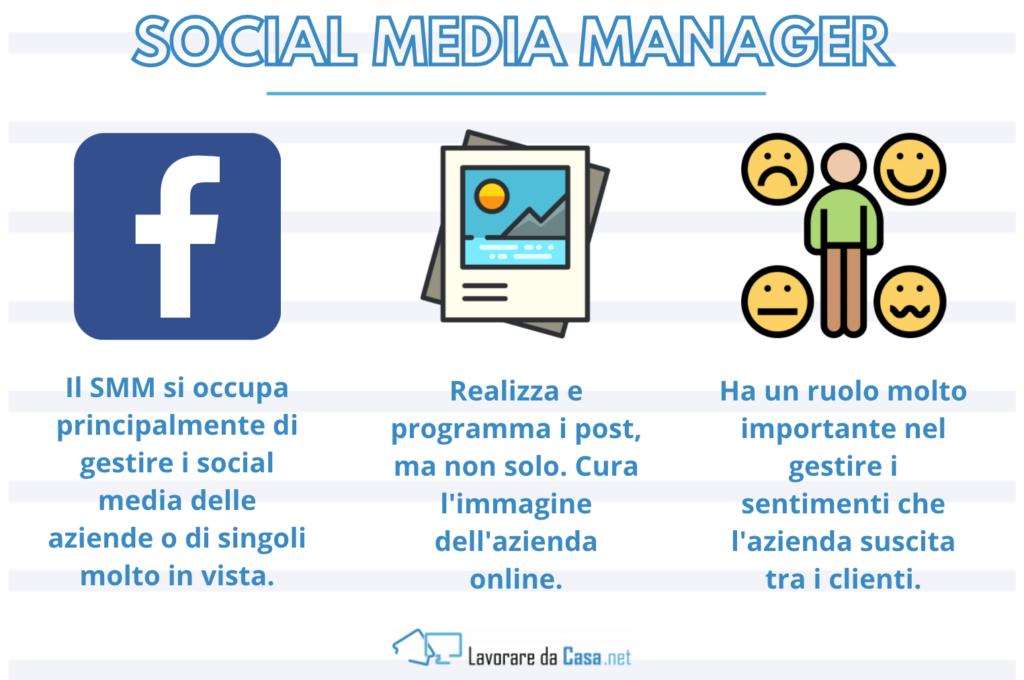 social media manager - infografica caratteristiche