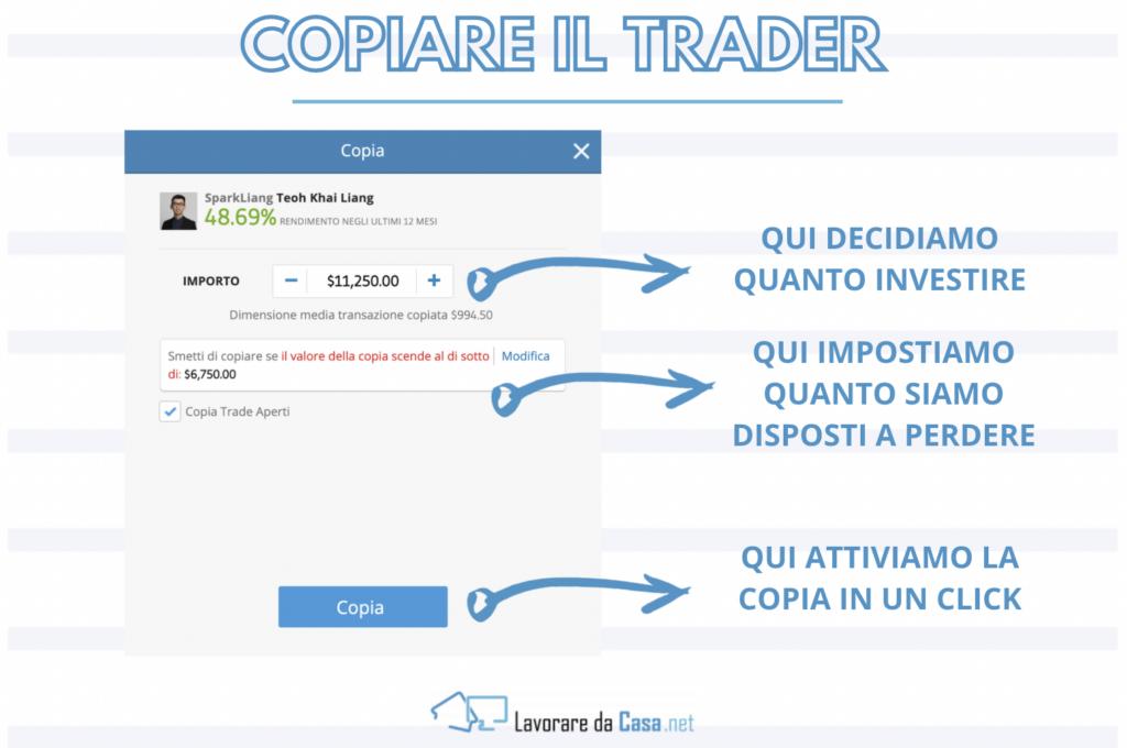 L'operazione di copia del trader su eToro
