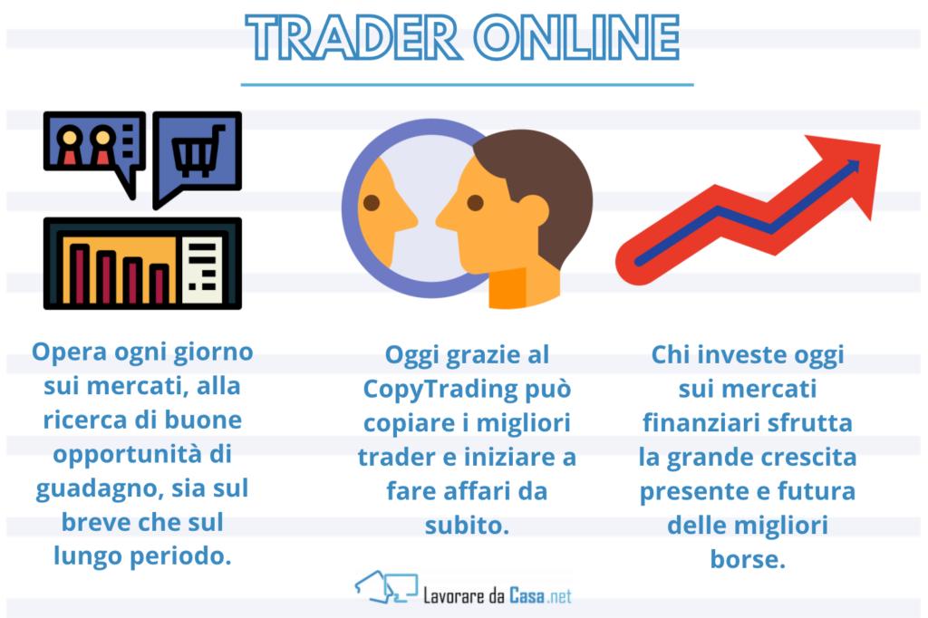 Trader Online - infografica caratteristiche