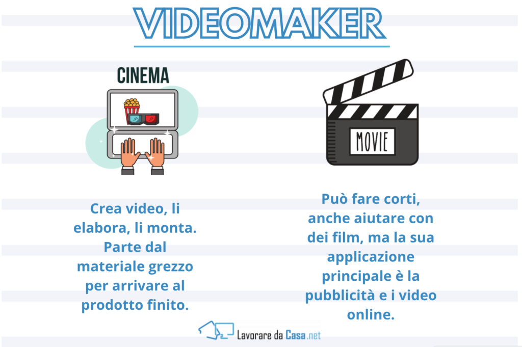 Videomaker - infografica